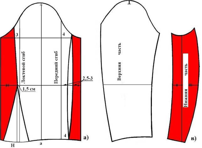 Схема построения двухшовного рукава для женского пиджака