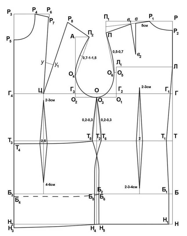 Выкройка-основа для моделирования женского пиджака