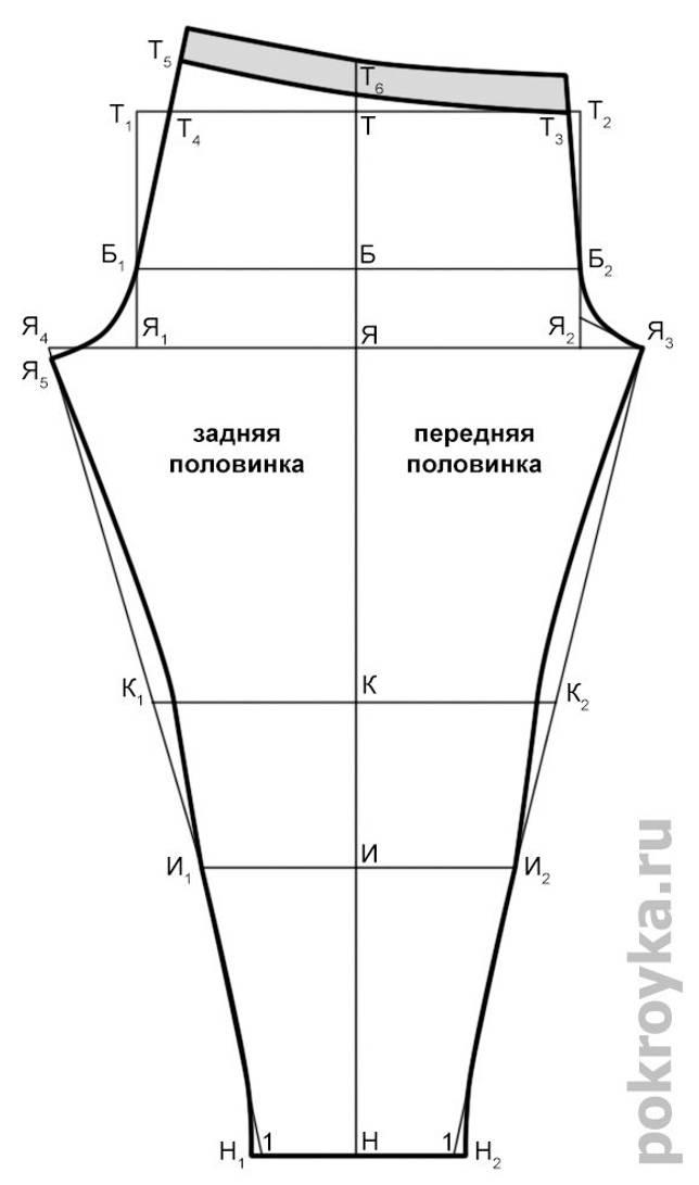 Выкройка Леггинсы Размеры 3-12 лет