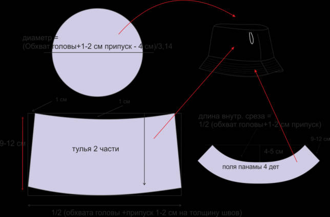 Выкройка Мужская кепка Размеры 49 и 59