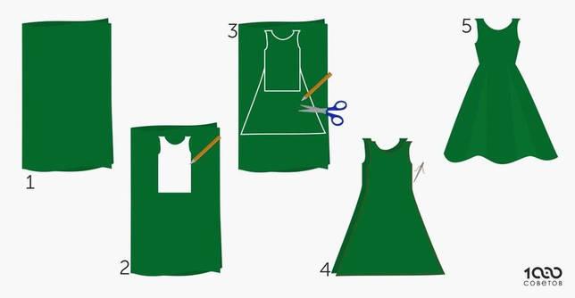 Выкройка Платье (без молний и пуговиц)