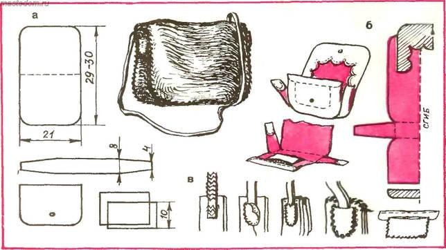 Выкройка Поясная сумка