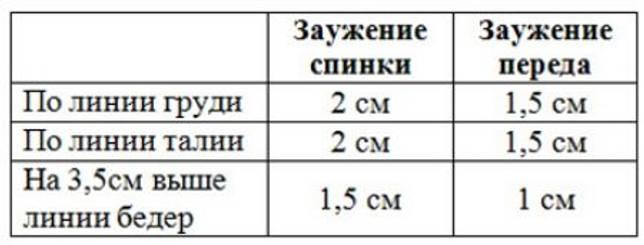 Выкройка Женский купальник (р S-XL)
